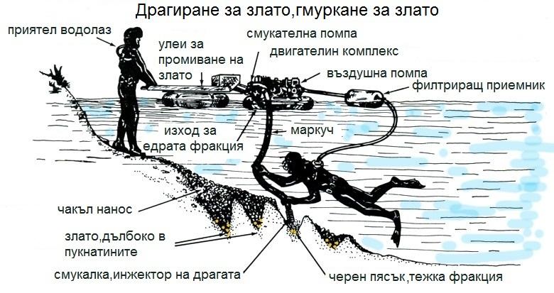 Dredge_diagram.jpg